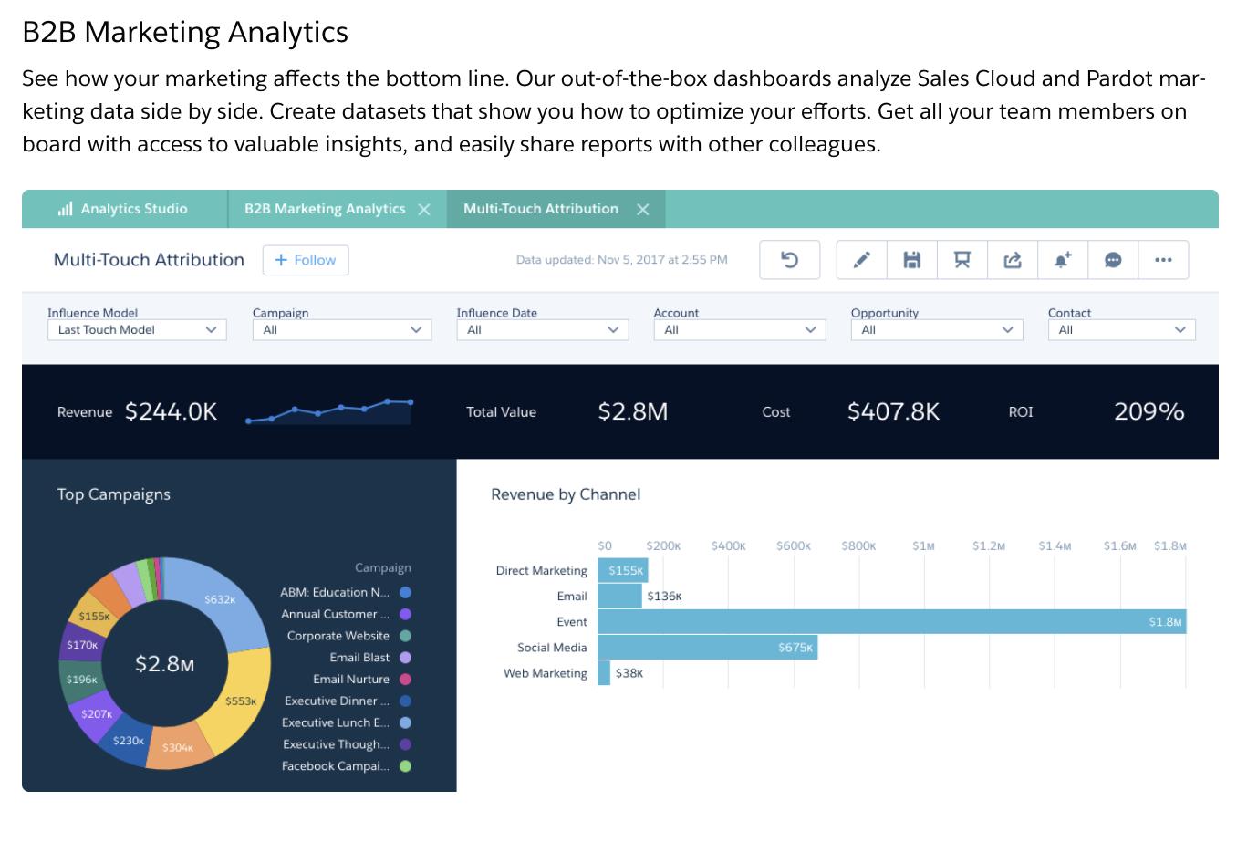 einstein marketing analytics - b2b marketing analytics